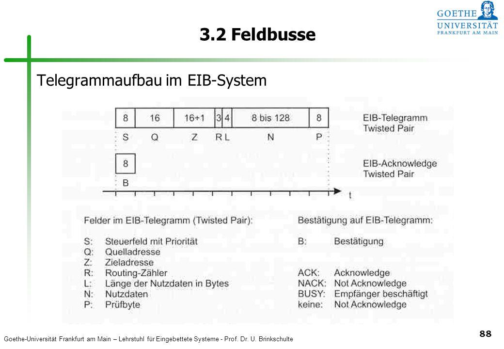 3.2 Feldbusse Telegrammaufbau im EIB-System