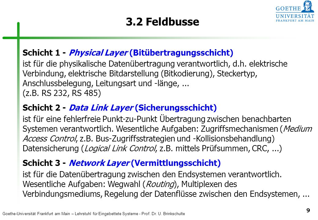 3.2 Feldbusse Schicht 1 - Physical Layer (Bitübertragungsschicht)