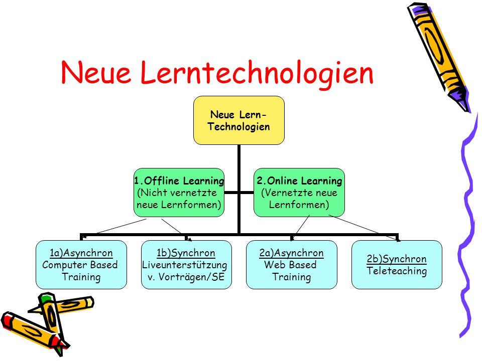 Neue Lerntechnologien