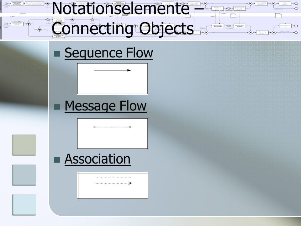 Notationselemente – Connecting Objects