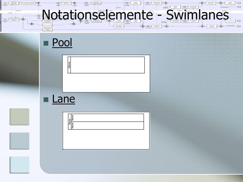 Notationselemente - Swimlanes