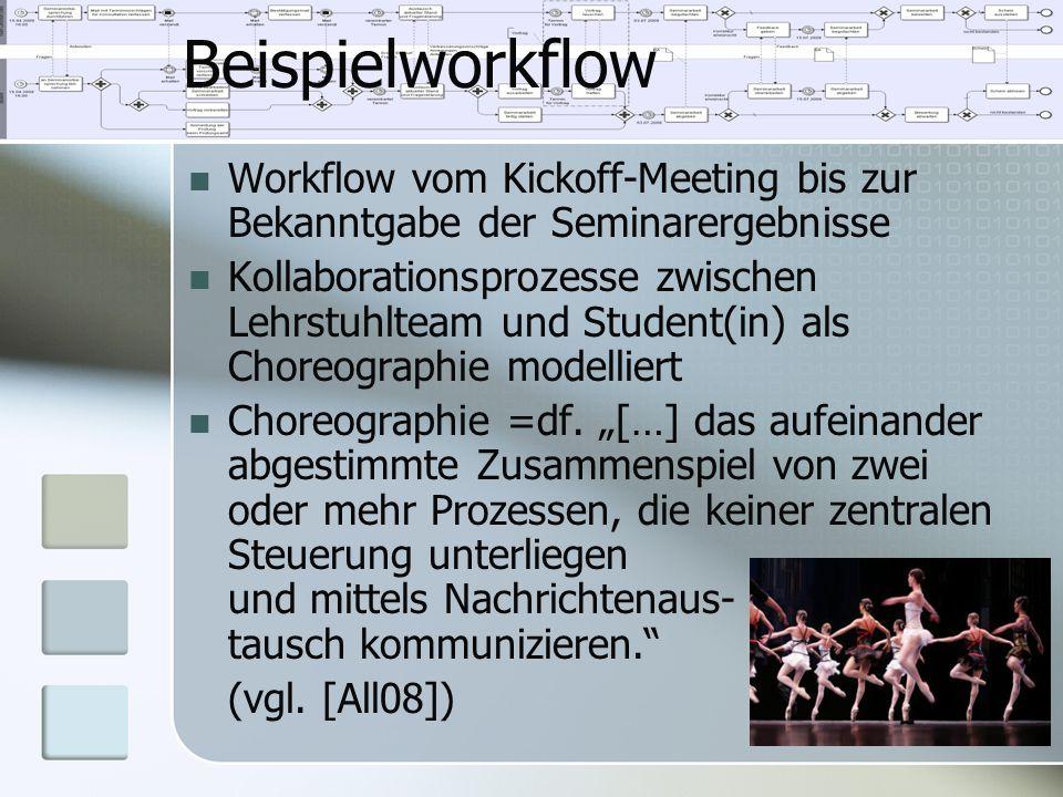 Beispielworkflow Workflow vom Kickoff-Meeting bis zur Bekanntgabe der Seminarergebnisse.