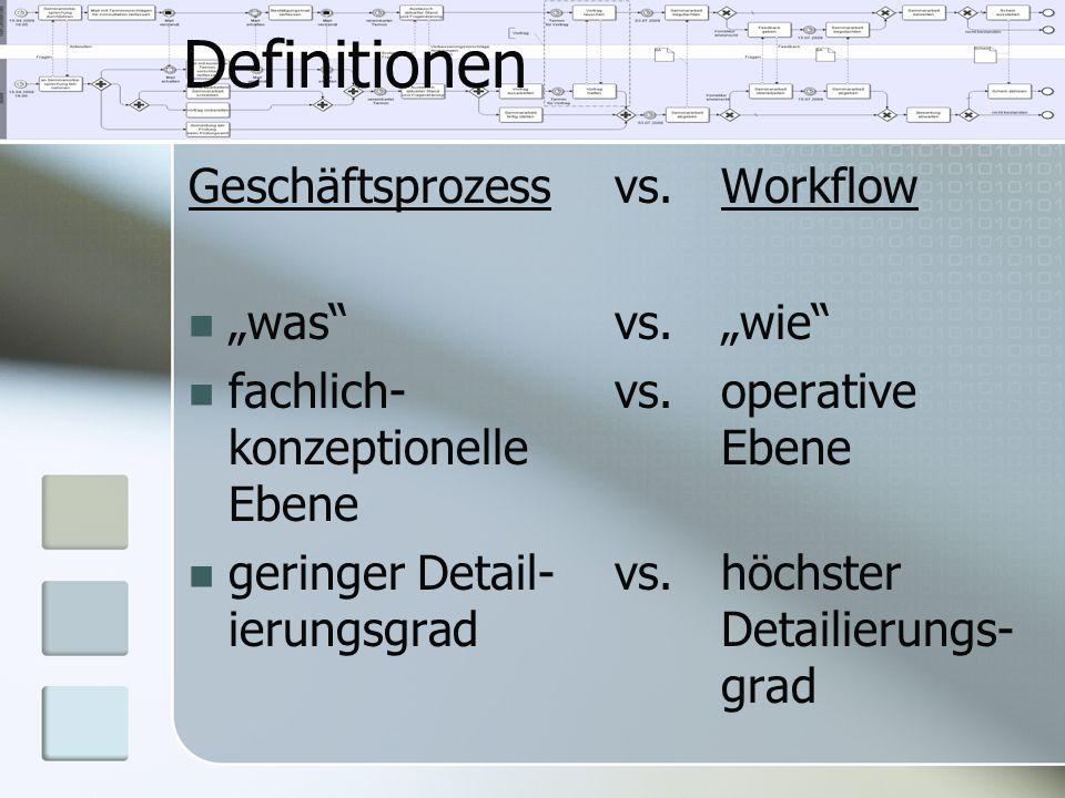 """Definitionen Geschäftsprozess vs. Workflow """"was vs. """"wie"""