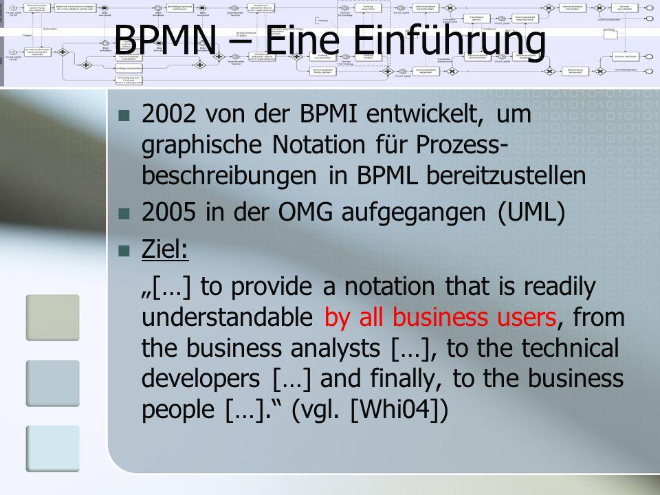 BPMN – Eine Einführung 2002 von der BPMI entwickelt, um graphische Notation für Prozess-beschreibungen in BPML bereitzustellen.