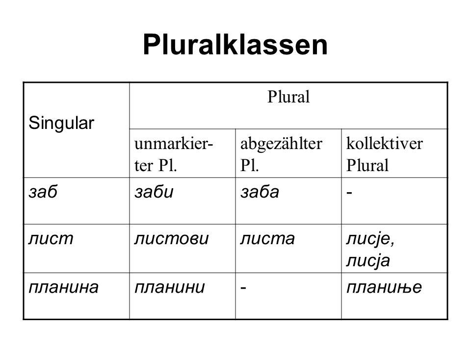 Pluralklassen Singular Plural unmarkier-ter Pl. abgezählter Pl.