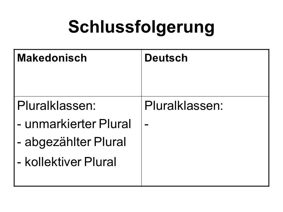 Schlussfolgerung Pluralklassen: - unmarkierter Plural
