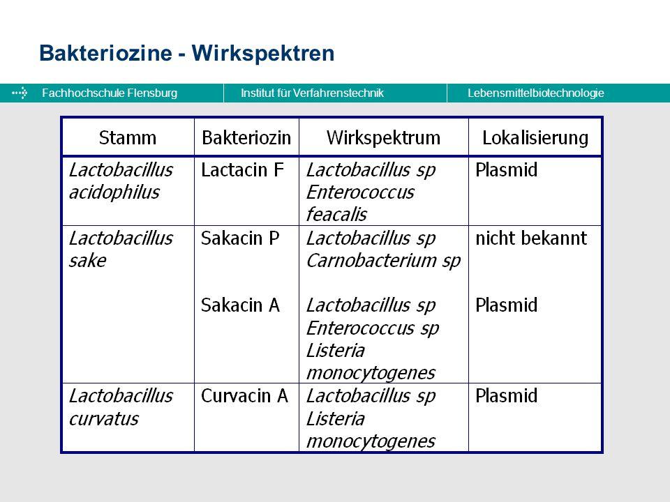 Bakteriozine - Wirkspektren