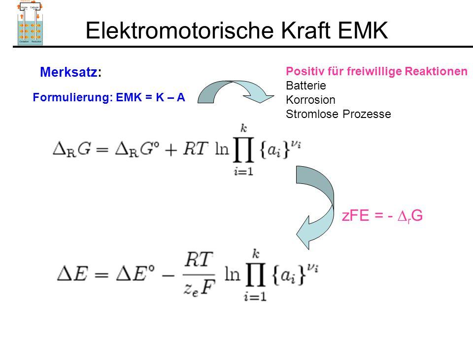 Elektromotorische Kraft EMK