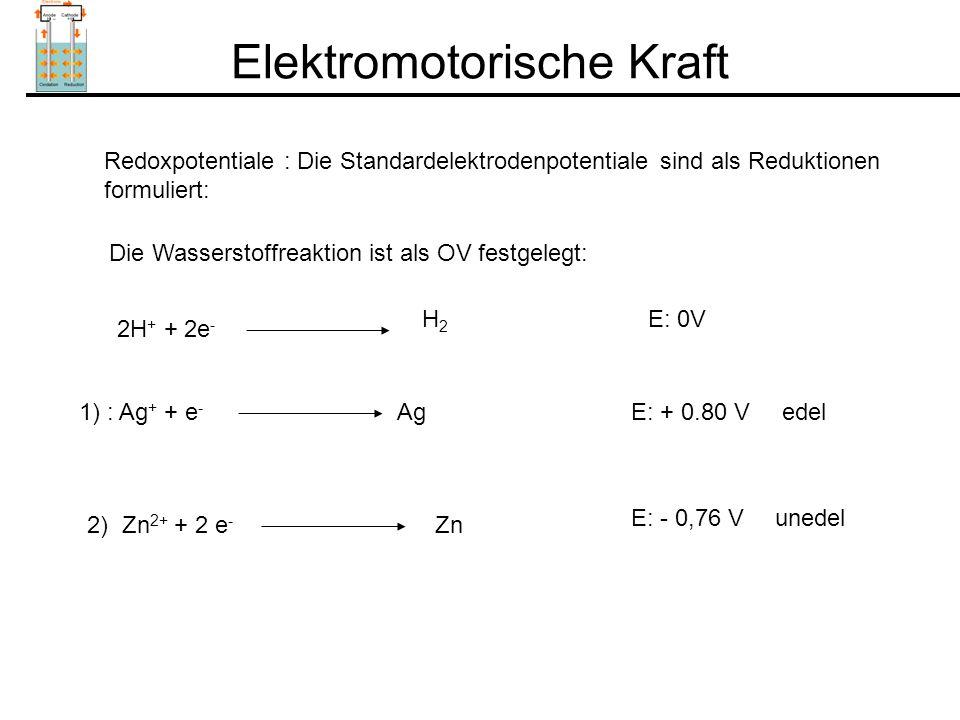 Elektromotorische Kraft