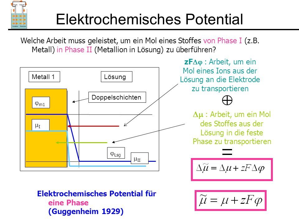 Elektrochemisches Potential