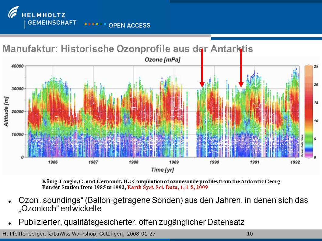 Manufaktur: Historische Ozonprofile aus der Antarktis