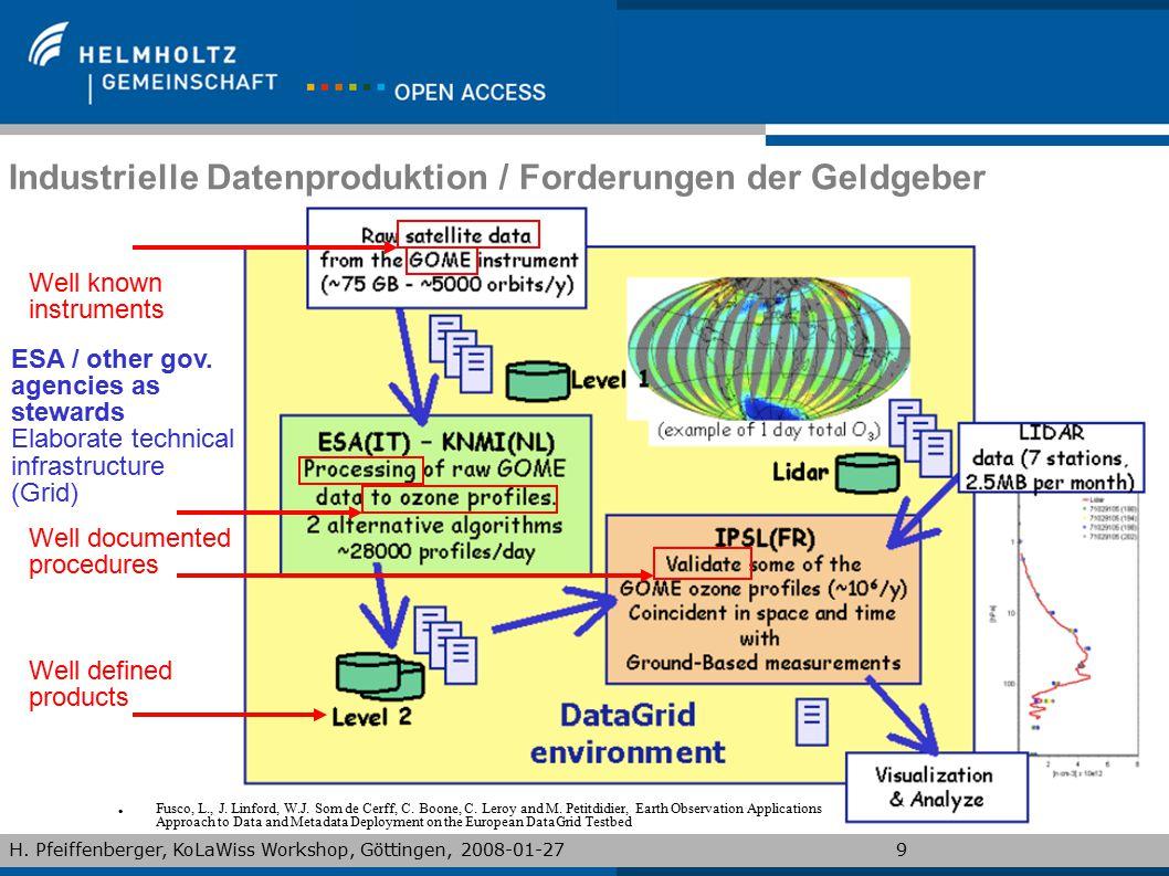 Industrielle Datenproduktion / Forderungen der Geldgeber