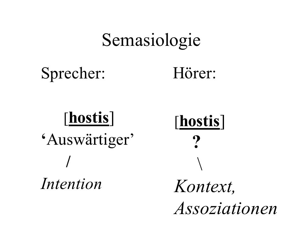Semasiologie \ Kontext, Assoziationen Hörer: Sprecher: 'Auswärtiger' /