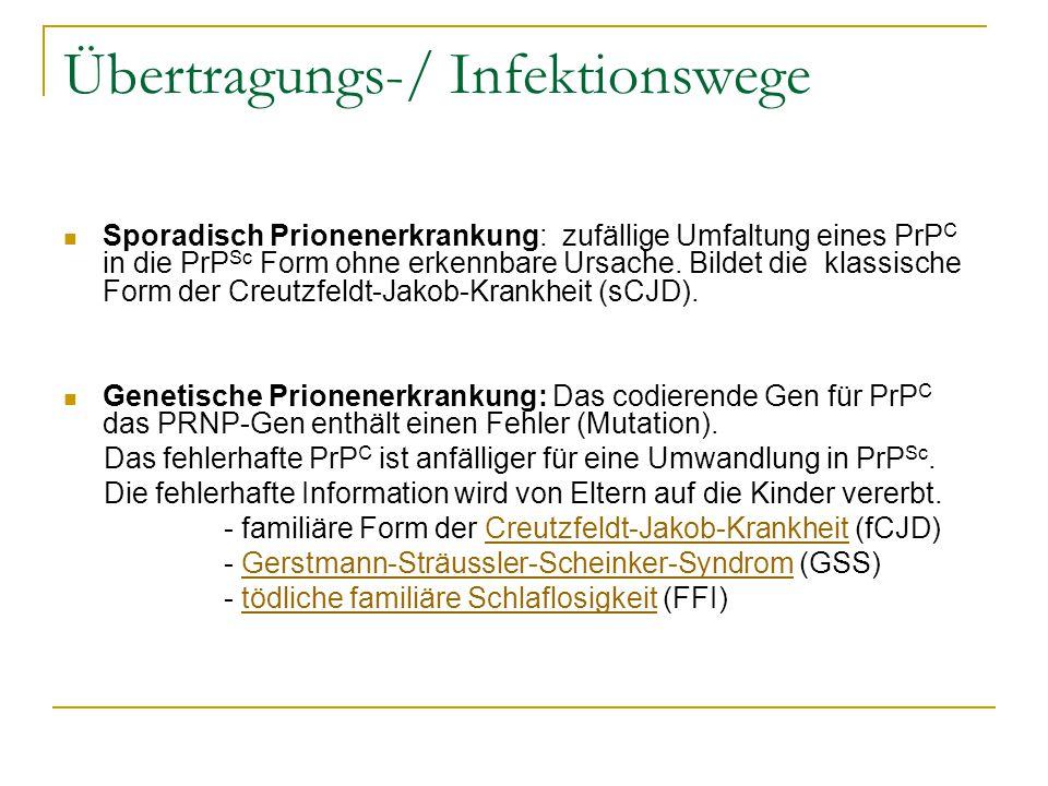 Übertragungs-/ Infektionswege