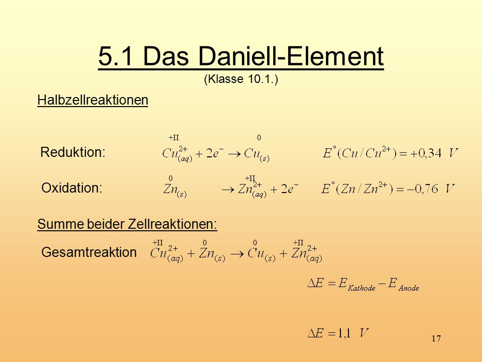 5.1 Das Daniell-Element (Klasse 10.1.)