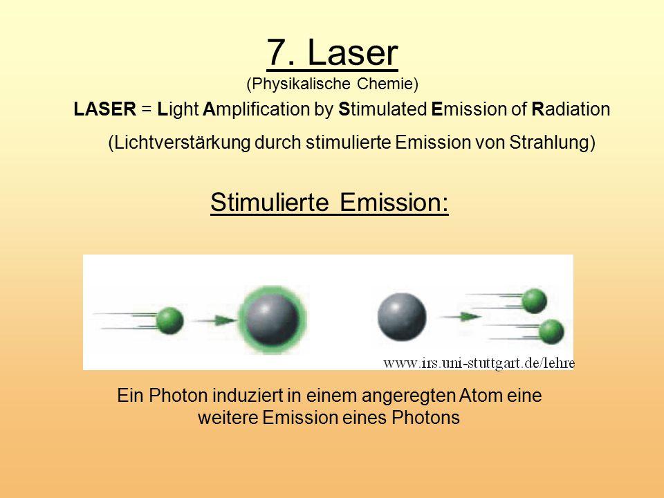 7. Laser (Physikalische Chemie)