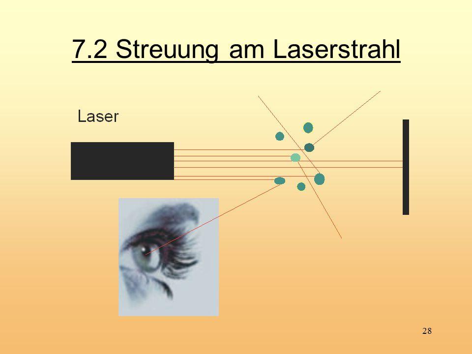 7.2 Streuung am Laserstrahl