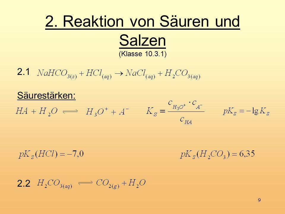2. Reaktion von Säuren und Salzen (Klasse 10.3.1)