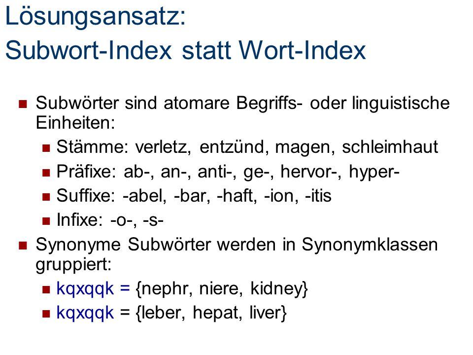 Lösungsansatz: Subwort-Index statt Wort-Index