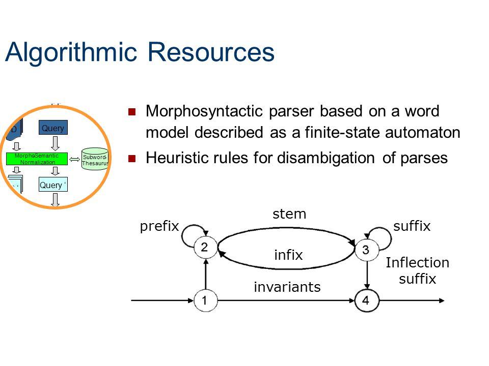 Algorithmic Resources