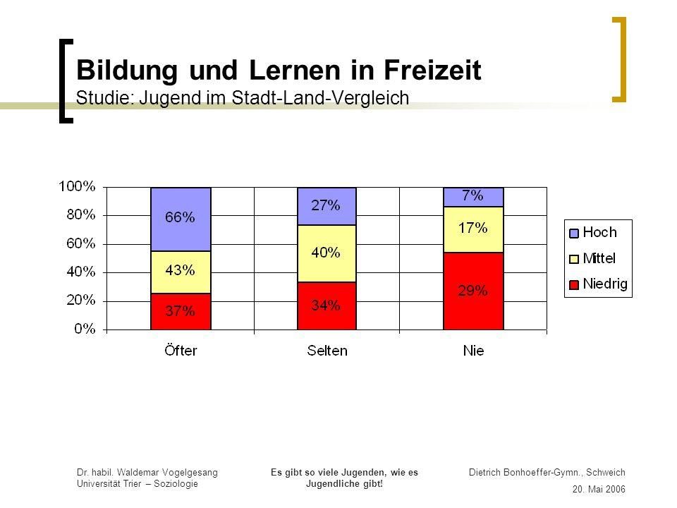 Bildung und Lernen in Freizeit Studie: Jugend im Stadt-Land-Vergleich