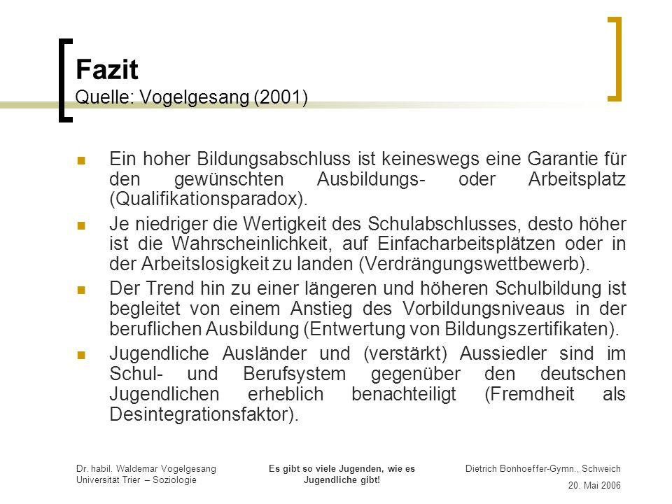 Fazit Quelle: Vogelgesang (2001)