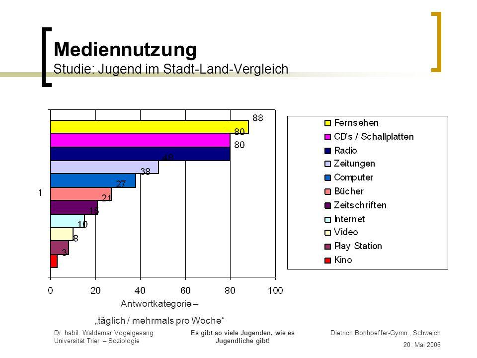 Mediennutzung Studie: Jugend im Stadt-Land-Vergleich