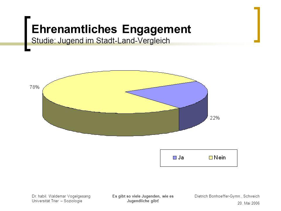 Ehrenamtliches Engagement Studie: Jugend im Stadt-Land-Vergleich