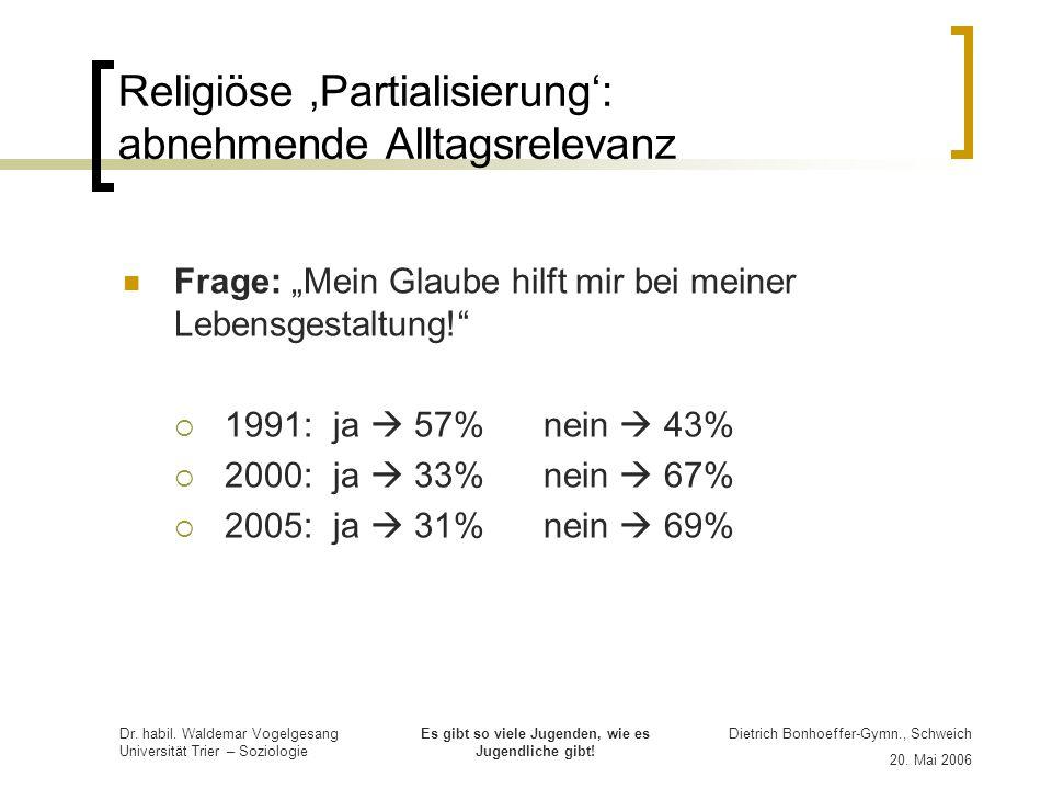 Religiöse 'Partialisierung': abnehmende Alltagsrelevanz