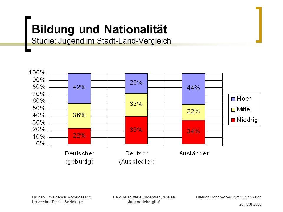 Bildung und Nationalität Studie: Jugend im Stadt-Land-Vergleich