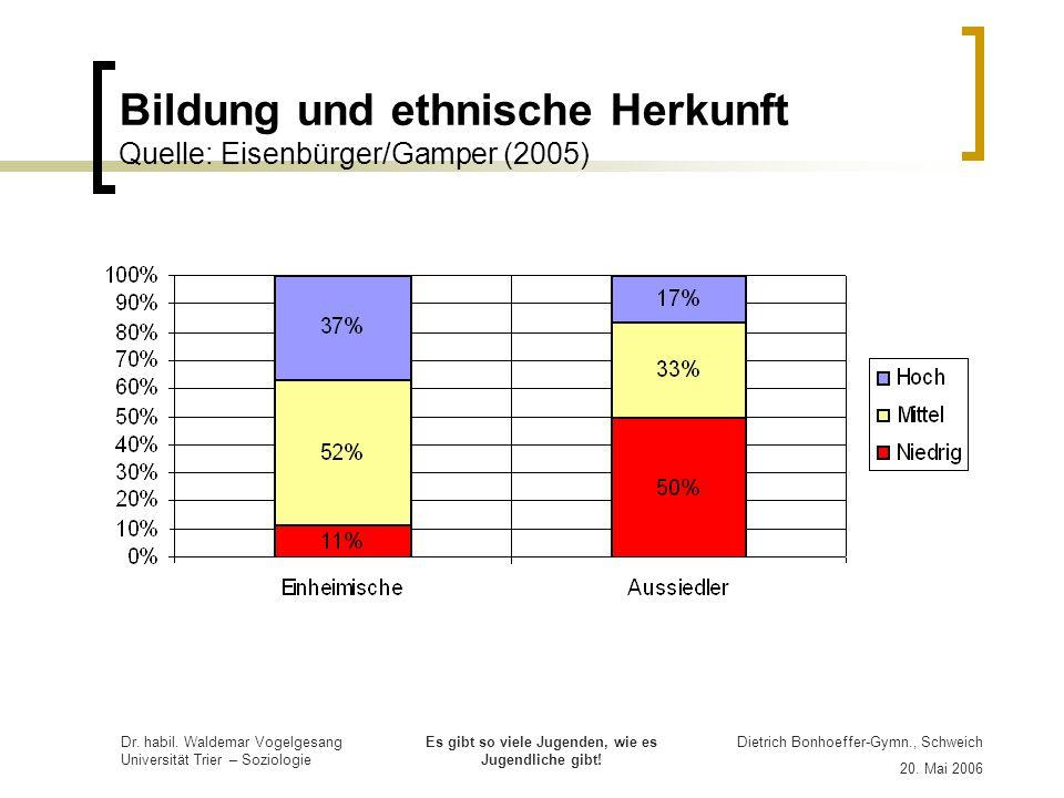 Bildung und ethnische Herkunft Quelle: Eisenbürger/Gamper (2005)