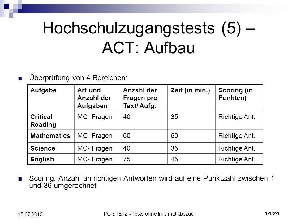 Hochschulzugangstests (5) – ACT: Aufbau