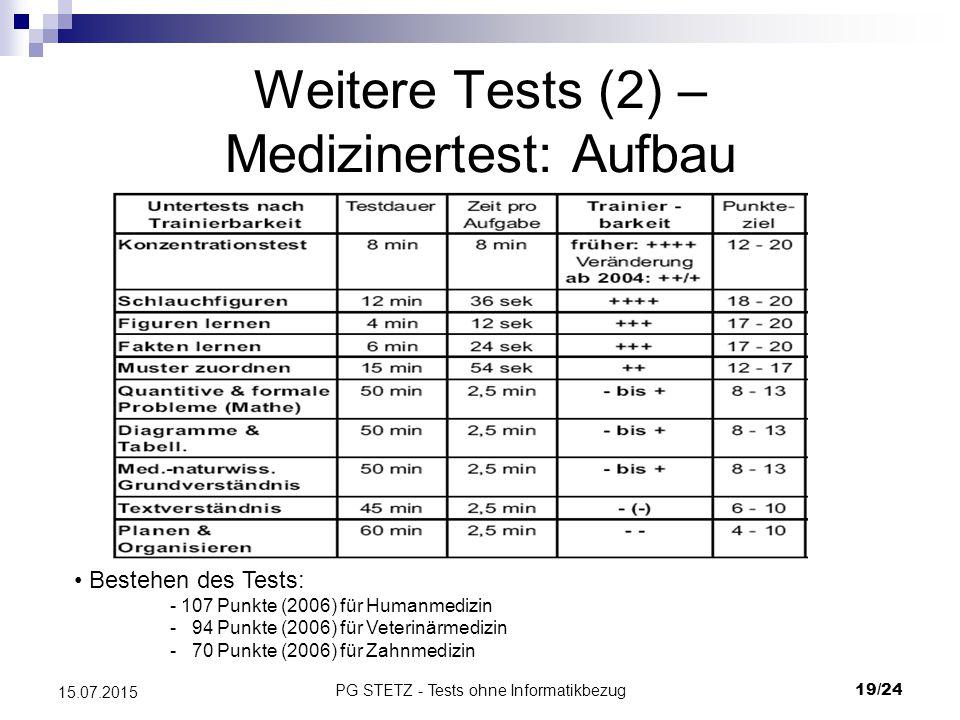 Weitere Tests (2) – Medizinertest: Aufbau