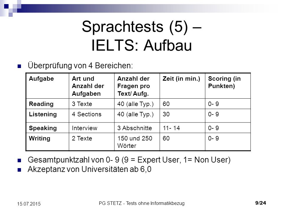 Sprachtests (5) – IELTS: Aufbau