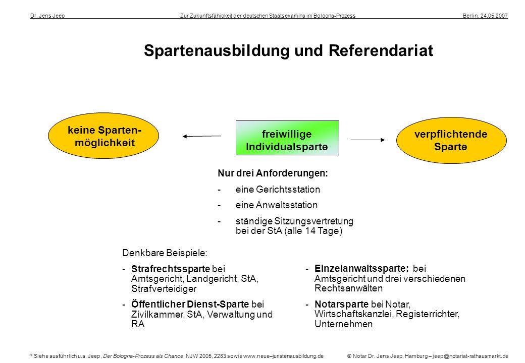 Spartenausbildung und Referendariat
