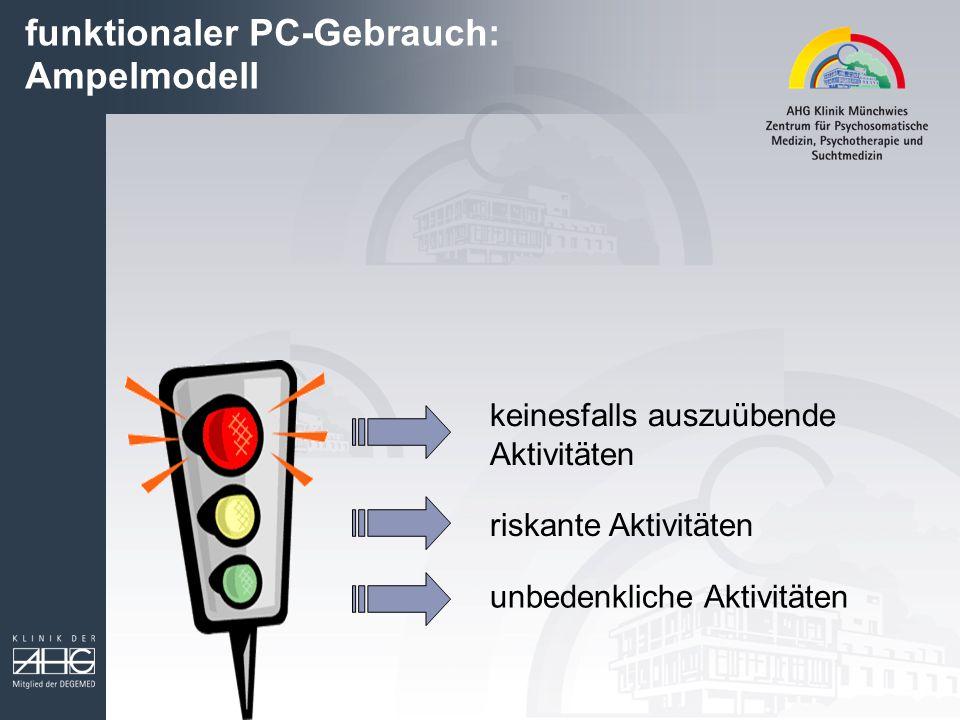 funktionaler PC-Gebrauch: Ampelmodell