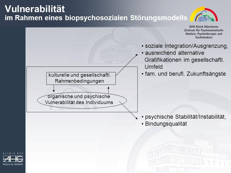 Vulnerabilität im Rahmen eines biopsychosozialen Störungsmodells
