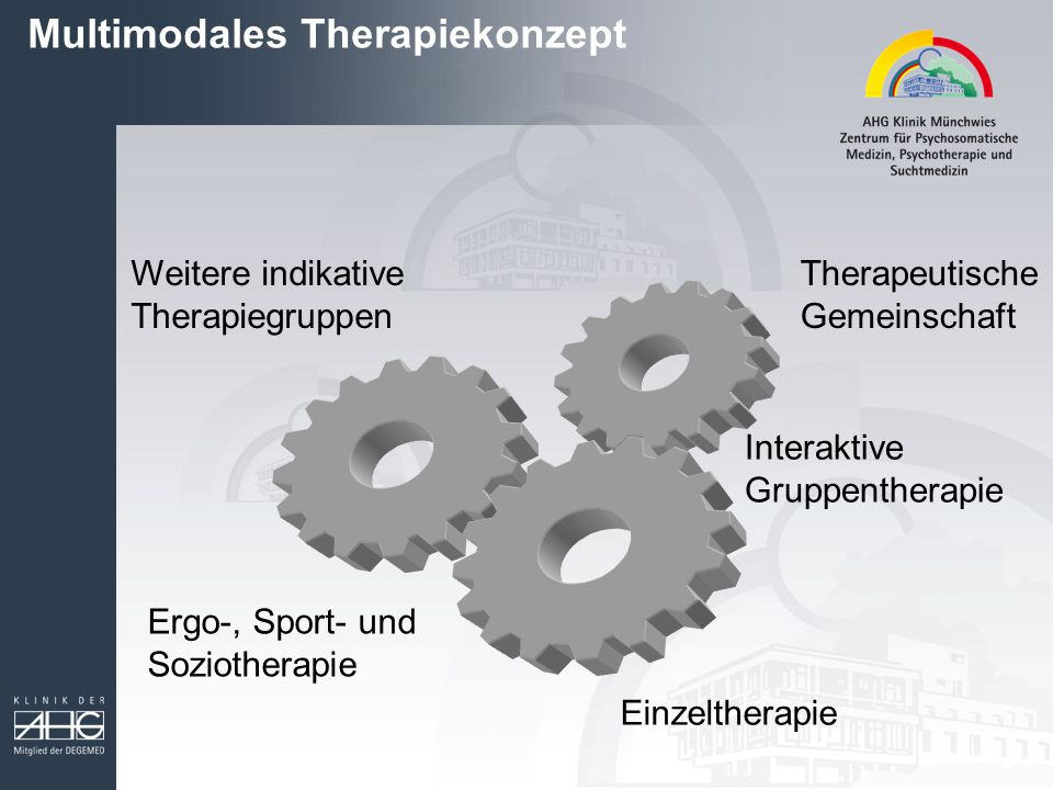 Multimodales Therapiekonzept