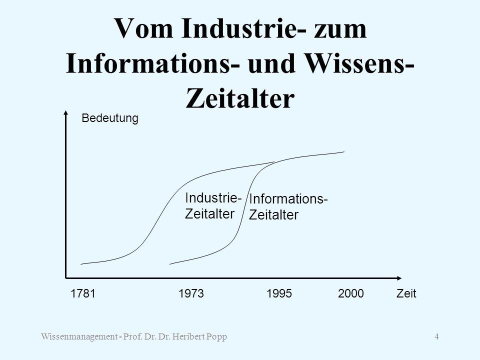 Vom Industrie- zum Informations- und Wissens-Zeitalter
