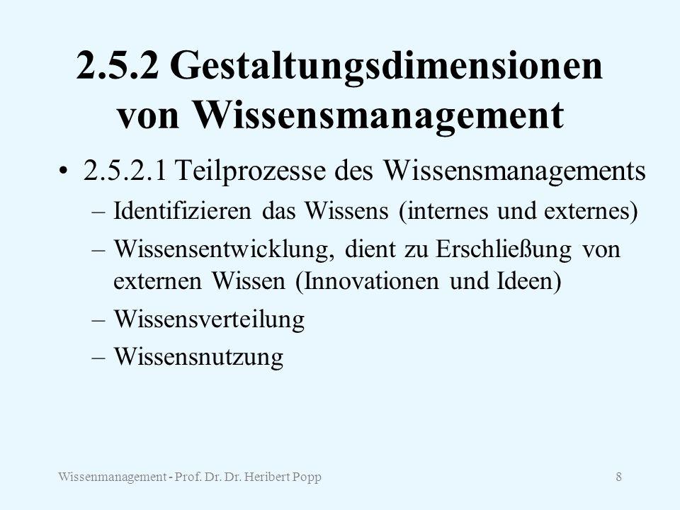 2.5.2 Gestaltungsdimensionen von Wissensmanagement