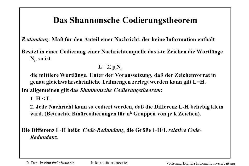 Das Shannonsche Codierungstheorem