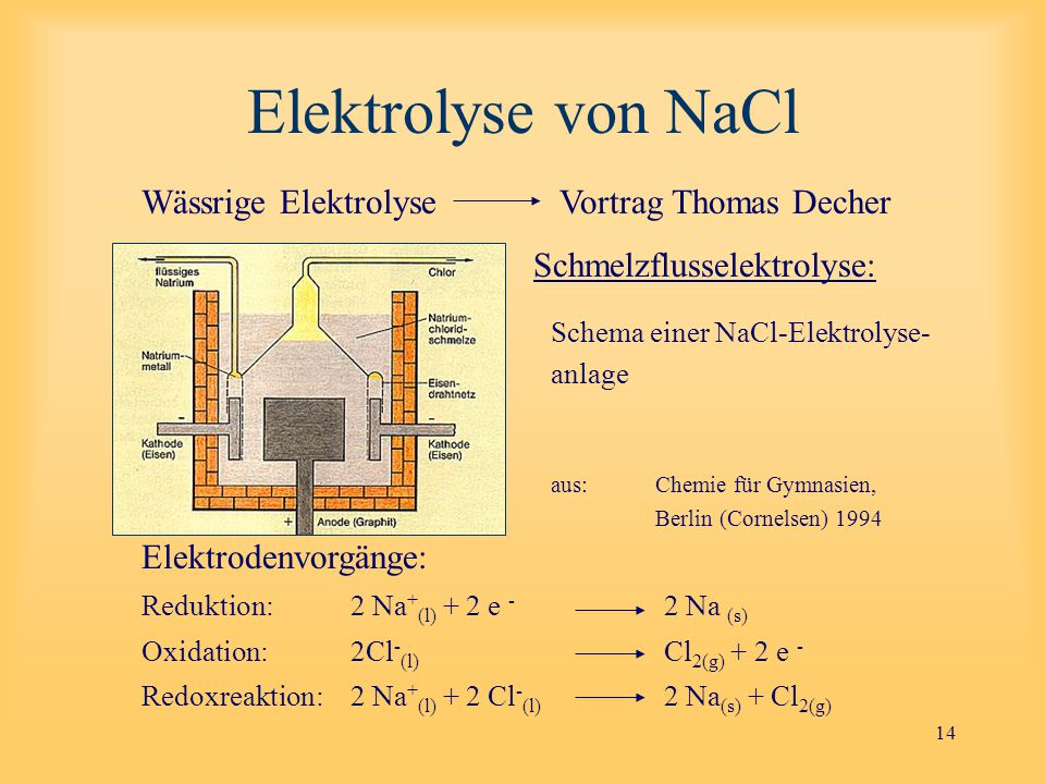 Elektrolyse von NaCl Wässrige Elektrolyse Vortrag Thomas Decher
