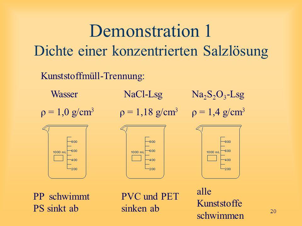 Demonstration 1 Dichte einer konzentrierten Salzlösung