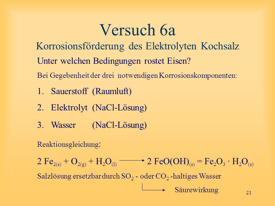 Versuch 6a Korrosionsförderung des Elektrolyten Kochsalz