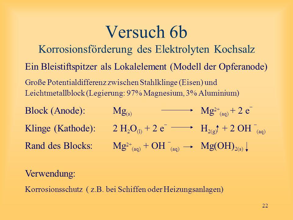Versuch 6b Korrosionsförderung des Elektrolyten Kochsalz