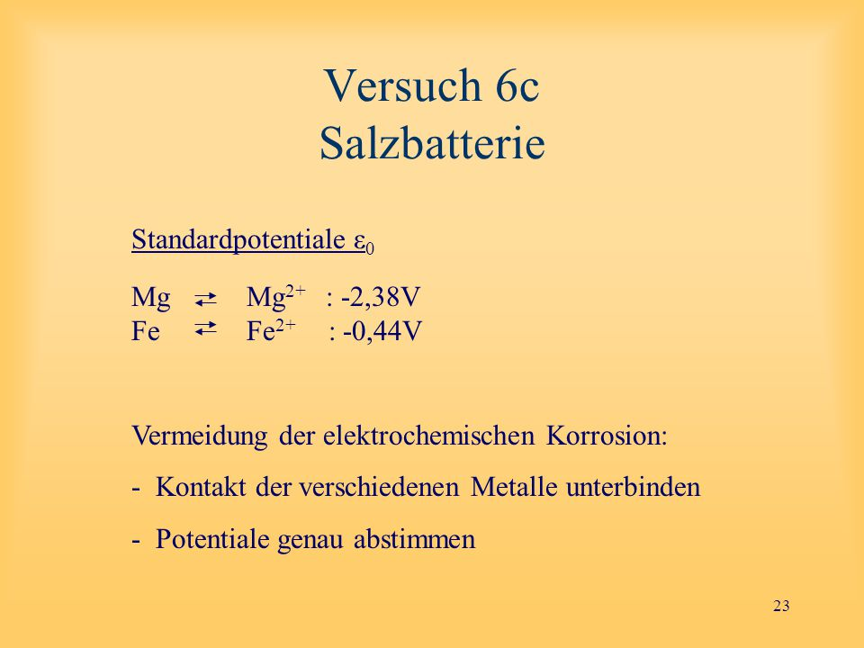 Versuch 6c Salzbatterie
