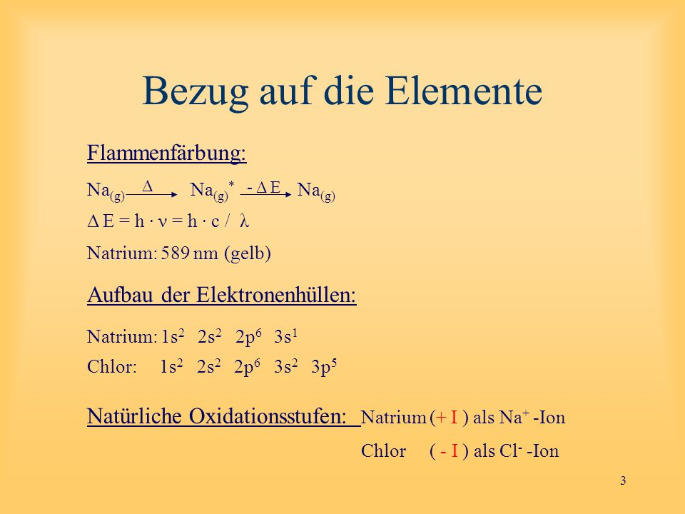 Bezug auf die Elemente Flammenfärbung: Aufbau der Elektronenhüllen: