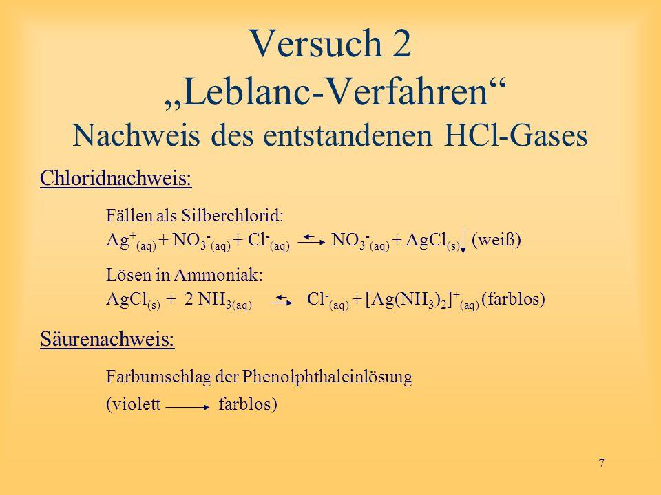 """Versuch 2 """"Leblanc-Verfahren Nachweis des entstandenen HCl-Gases"""