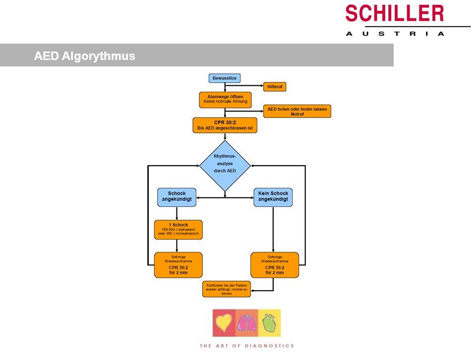 AED Algorythmus