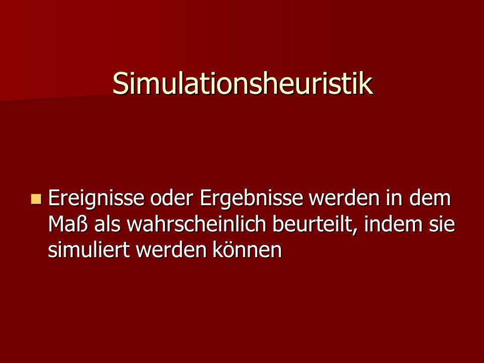 Simulationsheuristik